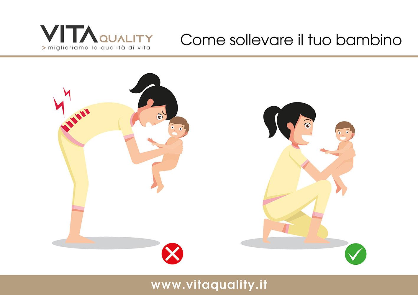 Vita Quality